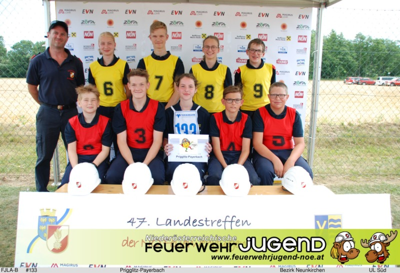 You are browsing images from the article: Jugendfeuerwehr auf Landeslager in Mank